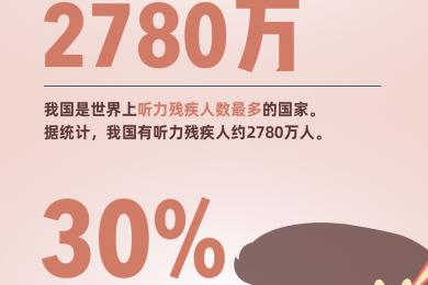 在中国,2780万人的生活被按下了静音键……